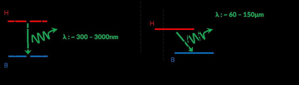 Quantum cascade laser operation principle